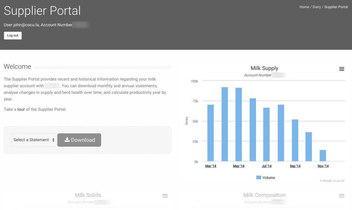 Web Portal of Dairy Farm Metrics